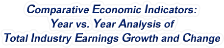 New Hampshire - Year vs. Year Analysis of Total Industry Earnings Growth and Change, 1969-2015