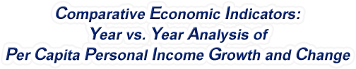 New Hampshire - Year vs. Year Analysis of Per Capita Personal Income Growth and Change, 1969-2015