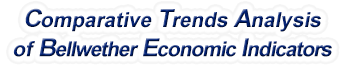 New Hampshire - Comparative Trends Analysis of Bellwether Economic Indicators, 1969-2016