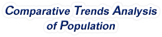 New Hampshire - Comparative Trends Analysis of Population, 1969-2016