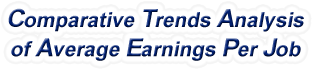 New Hampshire - Comparative Trends Analysis of Average Earnings Per Job, 1969-2017