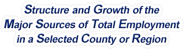 New Hampshire Structure & Growth of the Major Sources of Total Employment in a Selected County or Region